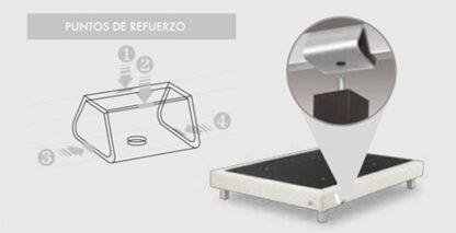 sistema de fijación de la base tapizada