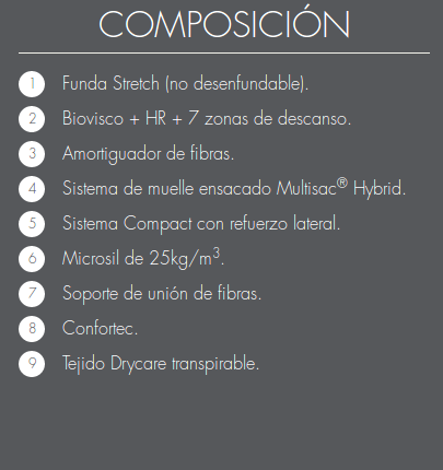 colchon sonpura zen composicion